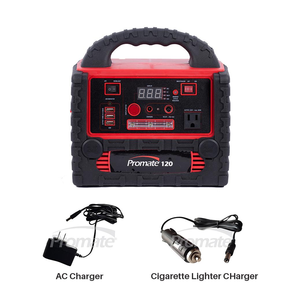Portable Generator For Sale Power Prices Brands Wiring House To As Well Promate 120 Powerstation