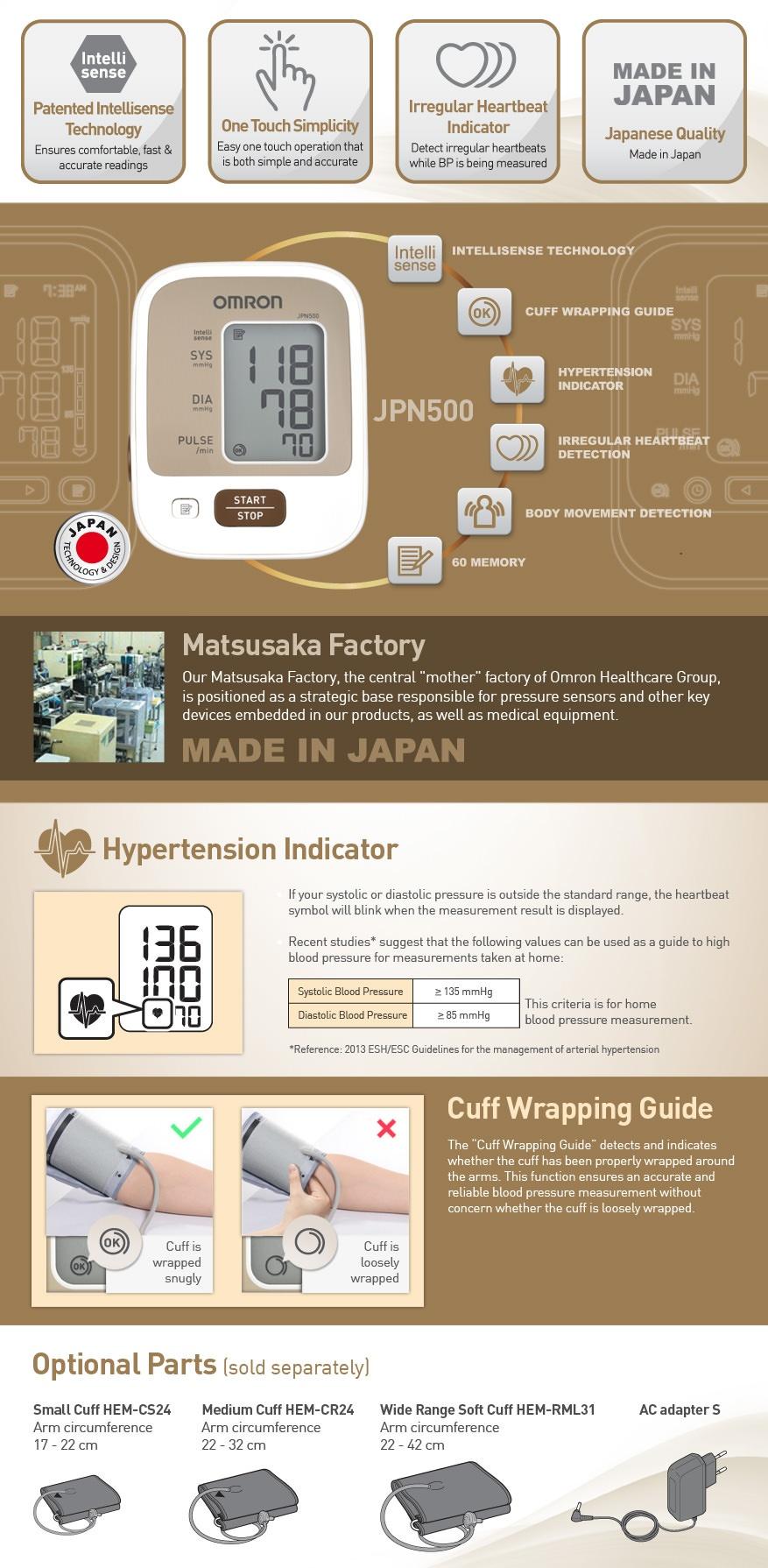 Omron JPN500 Automatic Blood Pressure Monitor Japan