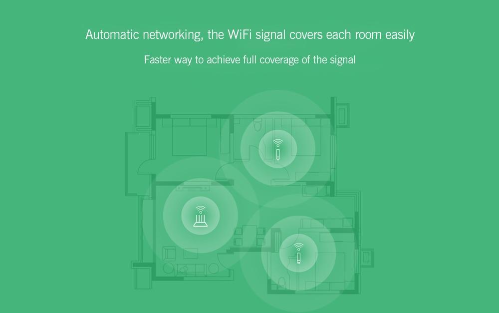 Xiaomi Mi WiFi+ Repeater 2 WiFi Signal Extender 300Mbps (White)