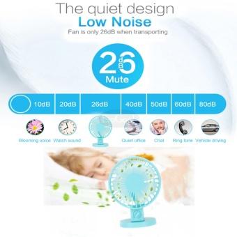 EsoGoal USB Desk Mini Fan, Quiet Table Fan 2 Speed Modes Dual Blades for Home Room Office Table,Blue - intl - 4