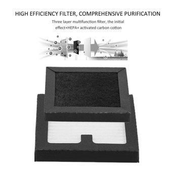 Multi-function Solar W/Negative Ion Deodorization Function AirPurifier for Car(Black) - intl - 3