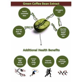 Vita Herbs Green Coffee 2 Boxes (10 Sachets Per Box) with FREE 2 Sachets First Vita Plus - 3