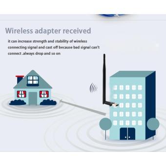 150Mbps Ralink RT7601 5dBi Antenna Wireless N Nano USB WiFi DongleAdapter Receiver AP Client - intl - 5