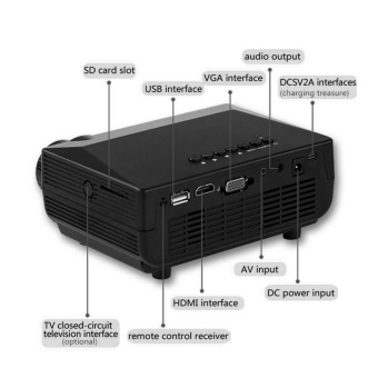 1920*1080P Mini Projector 150ANSI LM Portable Project With Speaker Home Theater UK Plug - intl - 5