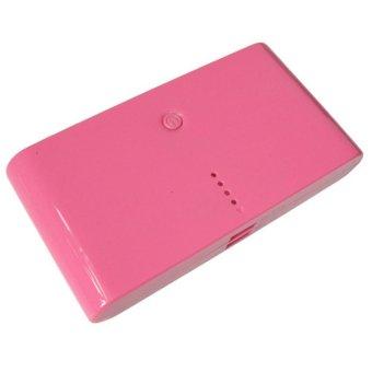 20000mAh Powerbank (Pink)