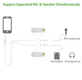 3.5mm Plug Headphone Mic Audio Splitter Cable (Black) - 3