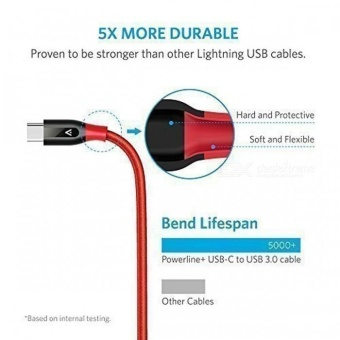 Anker Powerline+ PVC + Nylon USB Type C to USB 3.0 Cable - Red(3ft) - intl - 4
