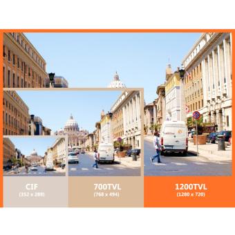 ANRAN 960H Analog 1200TVL CCTV Camera Infrared Outdoor Night Vision Waterproof Security Camera - 4