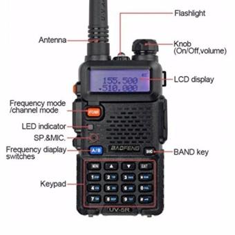 BAOFENG UV-5R Dual Band (VHF/UHF) Analog Portable Two-way Radio Set of 5 - 3