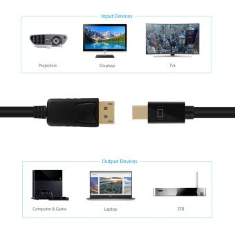 ICZI Thunderbolt Mini Displayport to Display Port Cable 1M 4K GoldPlated Mini DP Male to DP Male Cable for Pro Camera TV etc - intl - 3