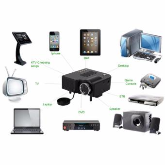 Harga LCD Image System Multimedia LED Projector