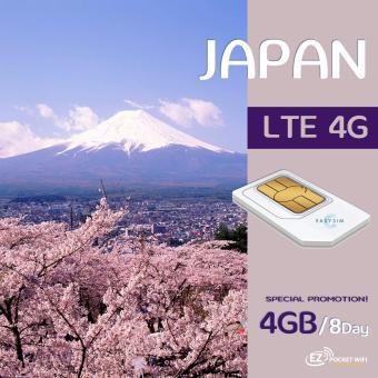 Japan Non-Stop Internataional Sim Card 4GB LTE / 8 Days