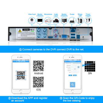 JOOAN JA-3104-EU 4CH Full D1 Real Time Recording CCTV DVR HDMI - Black - intl - 2