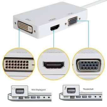 Mini Display Port to DVI VGA HDMI TV AV HDTV Adapter Cable Cord Conventer for Mac Book, Imac Mac Book Air Mac Book Pro and Mac Surface Pro Multiport Cable Converter Hub White