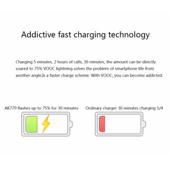 Original OPPO VOOC AK779 5V4A Fast USB Charger 4A Rapid charging Adapter for Find 7 N5 R829 R3 A31 R8007 R7S F3 Plus - 4