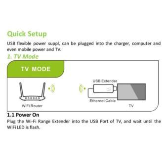 PIX LINK 300M WIFI Repeater Range Extender TV Network AdapterReceiver (Black) - 4