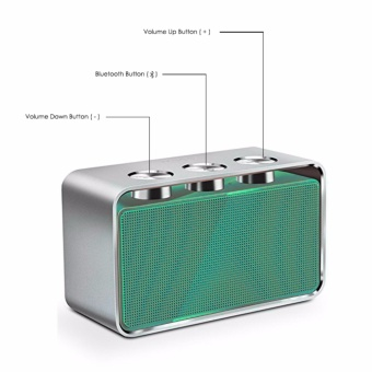 Rapoo A600 Portable Bluetooth NFC Speaker (Green/Silver) - 5
