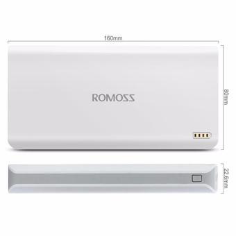 Romoss Sense 6 20000mAh Dual Output Durable Power Bank (White) withF55 Mini USB Beauty Fan and LED Light for Selfie (Blue) - 2