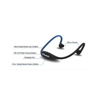 S9 Sports Stereo Wireless Bluetooth 3.0 Headset set of 2 - 2