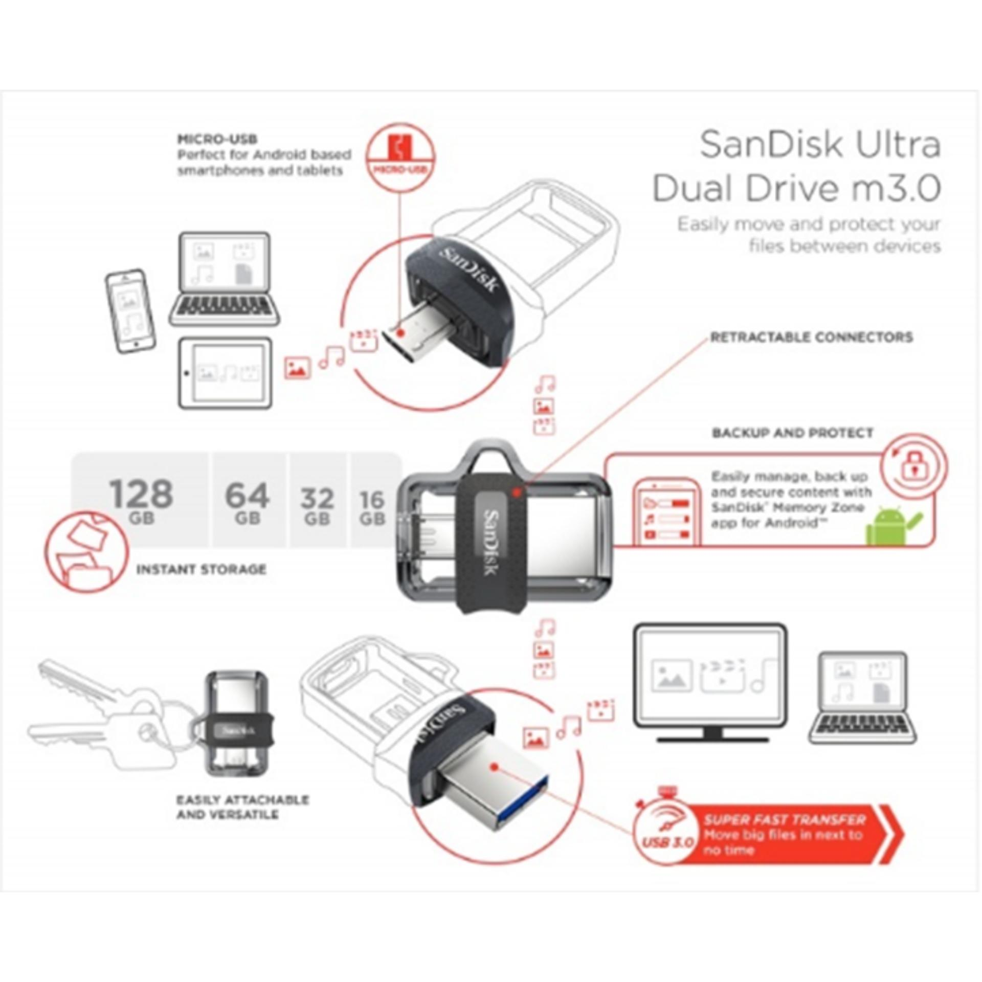 Philippines Sandisk Sddd3 32gb Otg Dual Drive White Gold Edition Usb Set Of 5