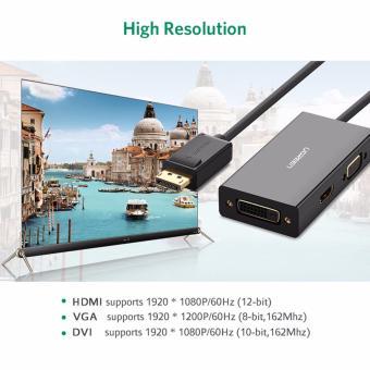 UGREEN 3-in-1 DisplayPort DP to HDMI / VGA / DVI Adapter CableConverter - Black - intl - 5