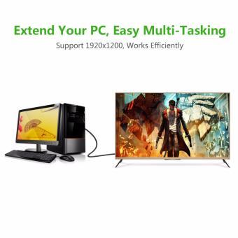 UGREEN DVI-I to VGA Adapter 24+5 DVI Male to VGA Male ConverterDigital Video Cable Cord - 1.5m - intl - 3