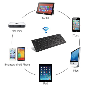 Ultra-slim Wireless Keyboard Bluetooth 3.0 forPhones/PC Computer - 3