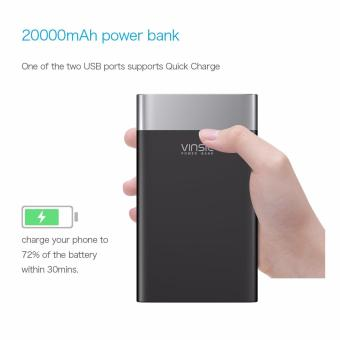 Vinsic 20000mAh External Battery QC 3.0 Quick Charge Power Bank,One QC 3.0 Quick Charge USB Output, One Standard USB Output and OneInput&Output Type -C - 2