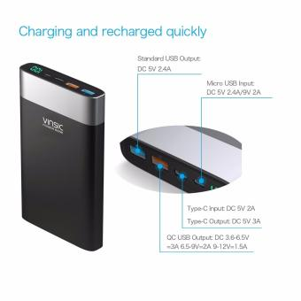 Vinsic 20000mAh External Battery QC 3.0 Quick Charge Power Bank,One QC 3.0 Quick Charge USB Output, One Standard USB Output and OneInput&Output Type -C - 3