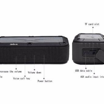 W-KING S20 IPX6 Waterproof Shockproof Bluetooth Wireless Speaker - 3