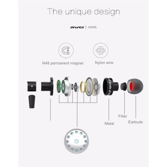 Wireless Sport Bluetooth 4.0 Earphone Stereo Headset Headphone withMic Microphone Sweatproof In-ear Headphone For iPhone Samsung SmartPhones - intl - 4
