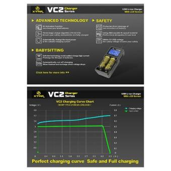 XTAR VC2 Premium USB Charger w/ LCD Screen Display (MC Series Upgrade) Li-ion Battery Charger(no include batteries) - 5