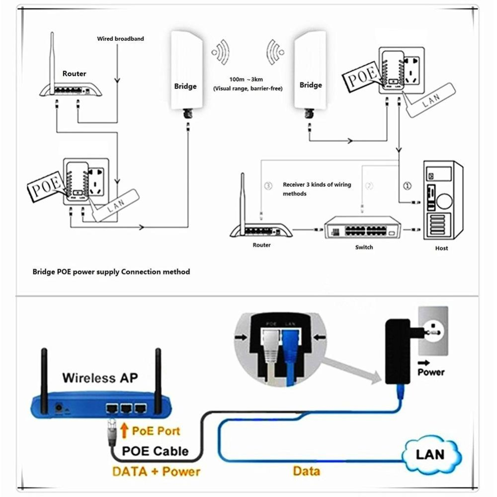 Attractive Us Plug Wiring Inspiration - Simple Wiring Diagram ...