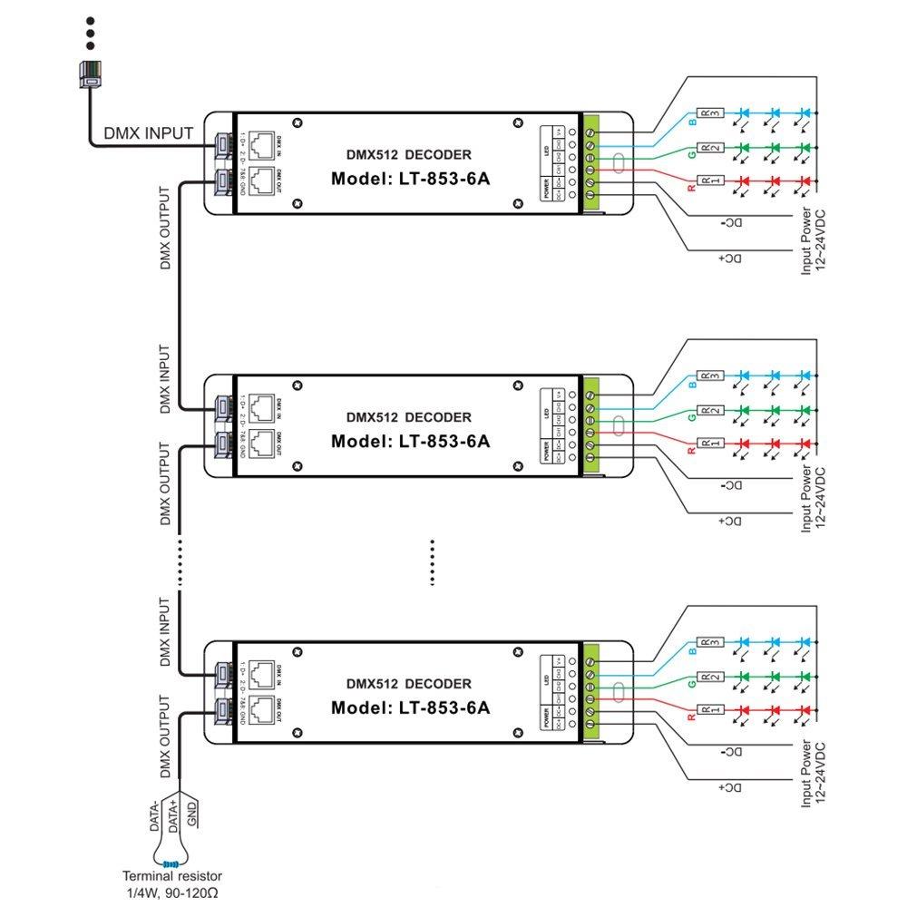 Philippines 3ch X 6a Dmx Pwm Decoder Constant Voltage Driver Controlled Convert Dmx512digital Signal To