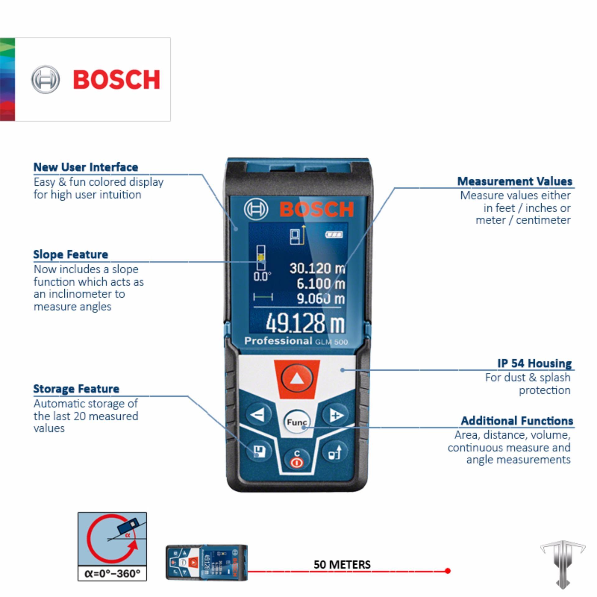 Luckyg Store Laser Distance Meter Rangefinderht 40 Digital Alat Pengukur Jarak 100 M Bosch Glm 500 Professional 50 Rangefinder Measuring Tool