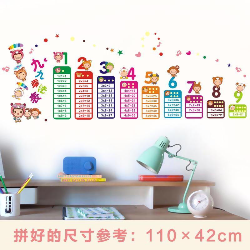 Kindergarten Classroom Wall Decoration