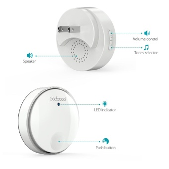 dodocool Self-powered Battery-free Wireless Doorbell Kit with 1Battery-free Transmitter Push Button and 2 Plug-in Receivers CDQuality Sound 38 Melodies 4 Volume Levels 262ft Range White US Plug- intl - 2