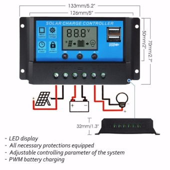 Dual USB 12V/24V Solar Panels Charge Controller Regulator 20A - intl - 3