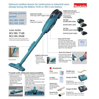 Makita DCL180Z 18V Cordless Vacuum Cleaner (Blue/Black) - 2