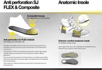 Safety Jogger Bestfit S1P Slip on Safety Shoes Work Boot FootwearSteel Toe Oil Resist anti-slip - 3