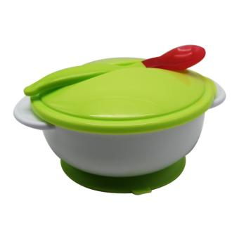 Baby Safety Training Bowl Price Philippines