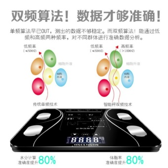 Fat Scale Screen Body Fat Electronic Body Weight Scale Body Composition Analysis Health Balance Intelligent Home - intl - 4