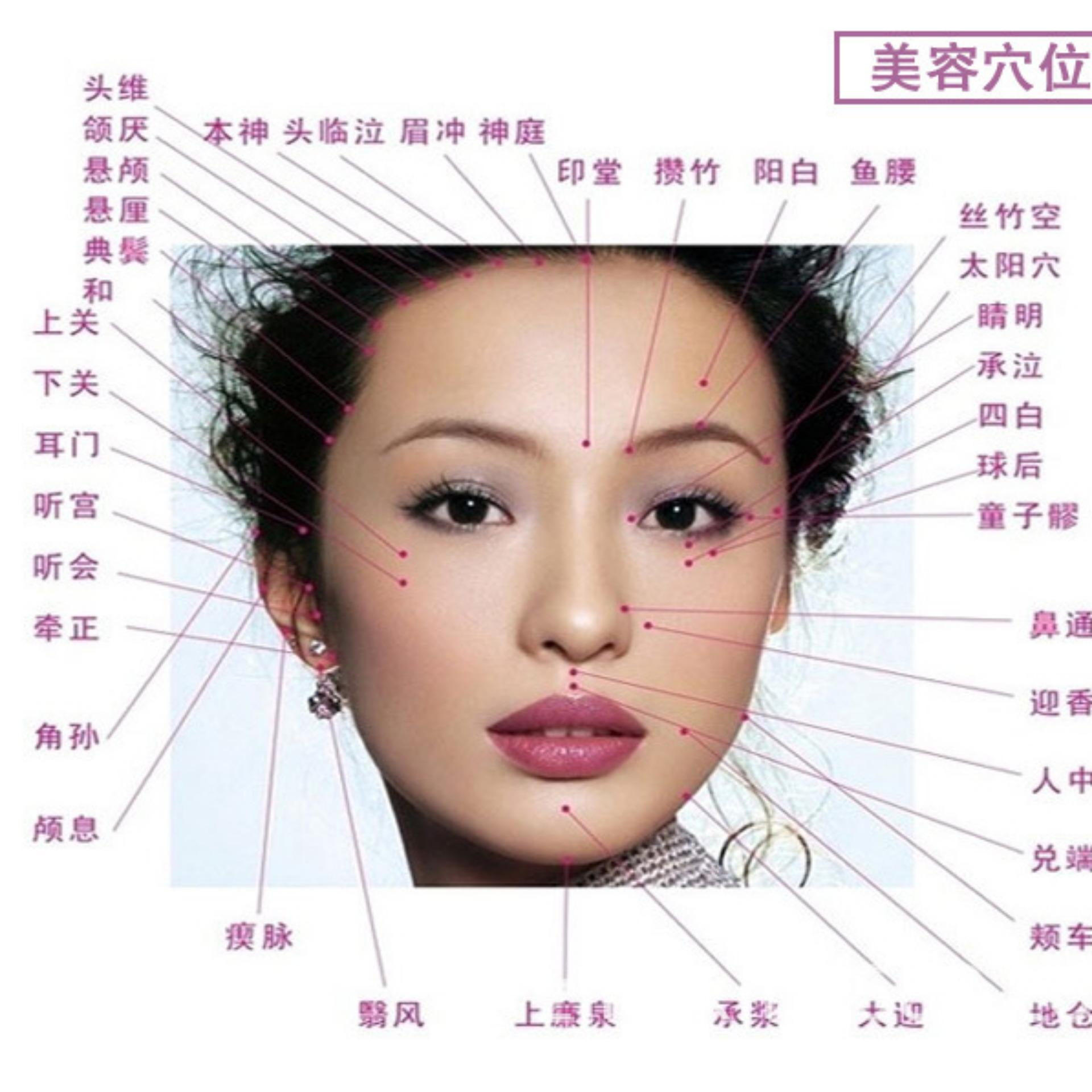 Wrinkle V Face Chin Cheek LiftUp Slimming Slim. Source .