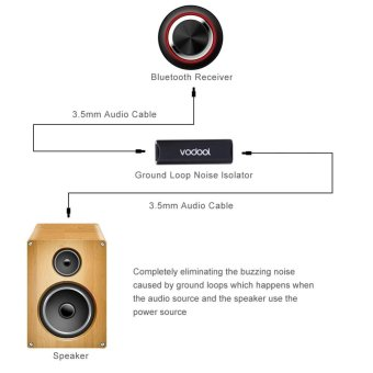 VODOOL G03 Ground Loop Noise Isolator Audio Anti-jamming DeviceNoise Isolator with 3.5mm Audio Interface for Car Audio System HomeStereo (Black) - intl - 4