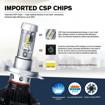 ... X3 H4 CSP Car LED Headlight Bulbs 6000LM 50W Hi-Lo Beam Fog Lamps Automobile ...