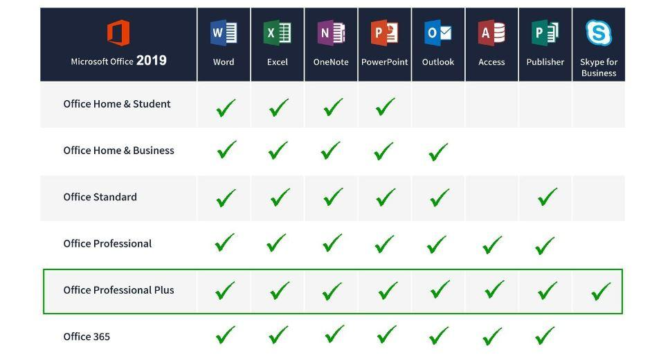 Microsoft Office Professional Plus 2019 for 12 PC Windows 10 with Genuine,  Lifetime, Safe and Virus-Free Activation