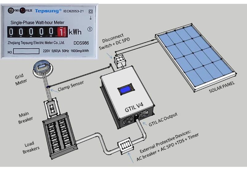 【1 year warranty】【Made in Italy 】1000W/2000W Solar Power Grid Tie Inverter  with Limiter 110/220V EU Plug