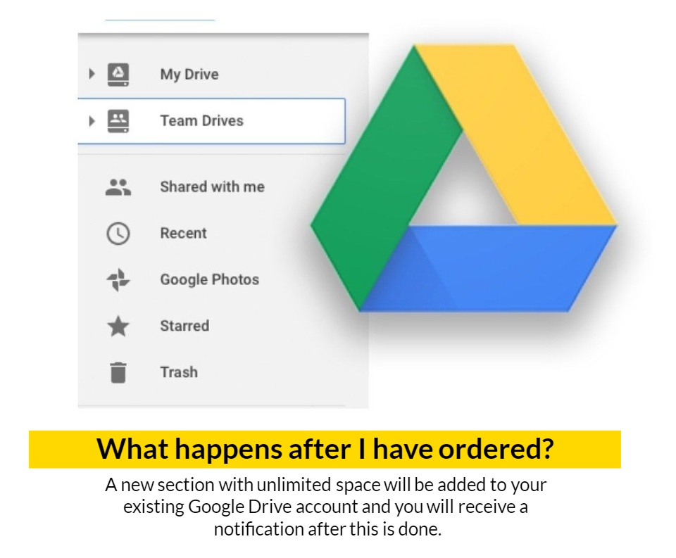 Google Team Drive - UNLIMITED STORAGE - Lifetime Access